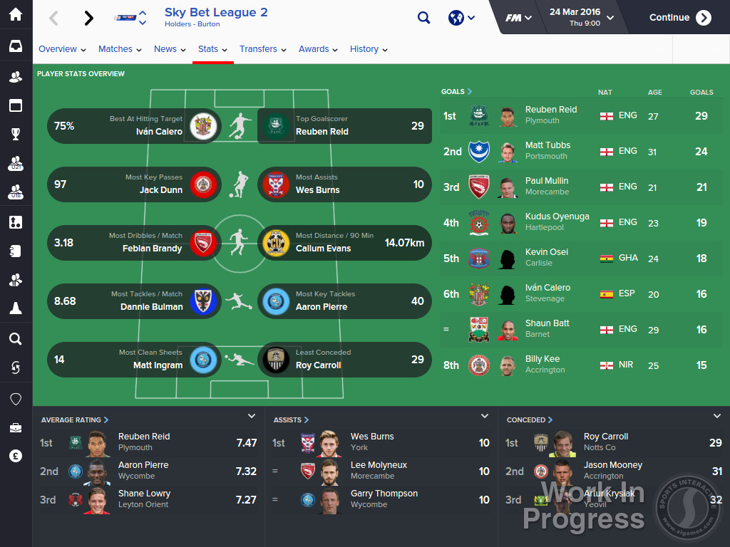 Football Manager 2016 Features